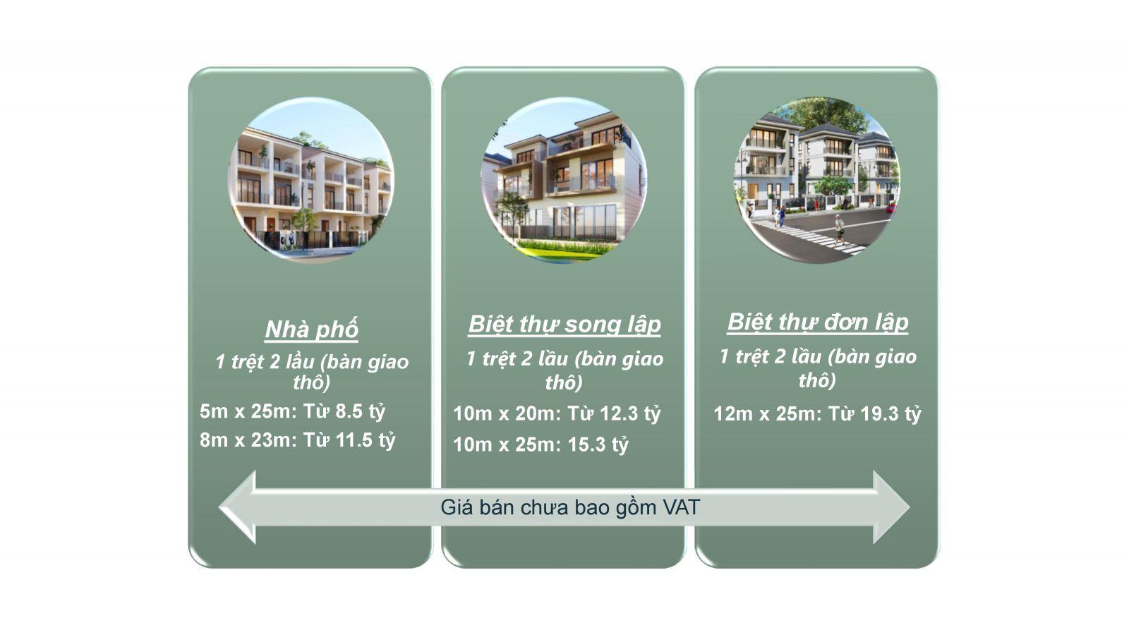 bảng giá tham khảo dự án palm marina